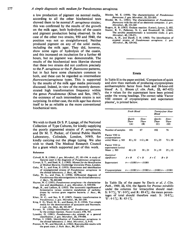 Errata   Journal of Clinical Pathology